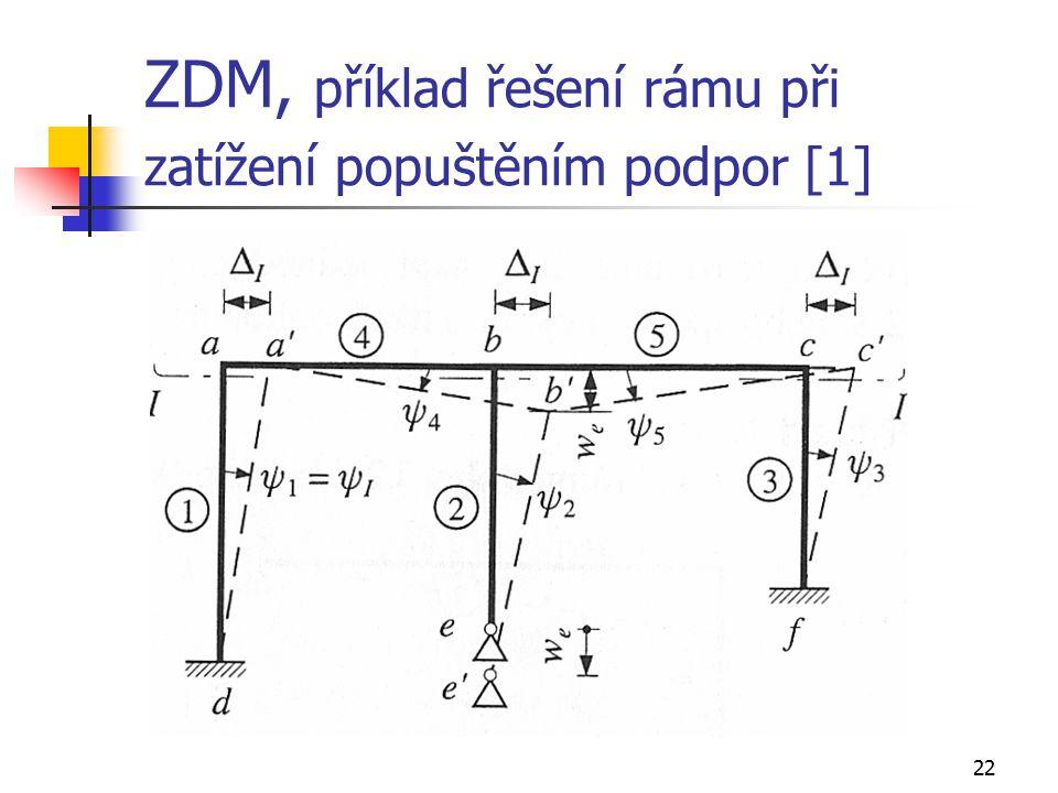 ZDM, příklad řešení rámu při zatížení popuštěním podpor [1]